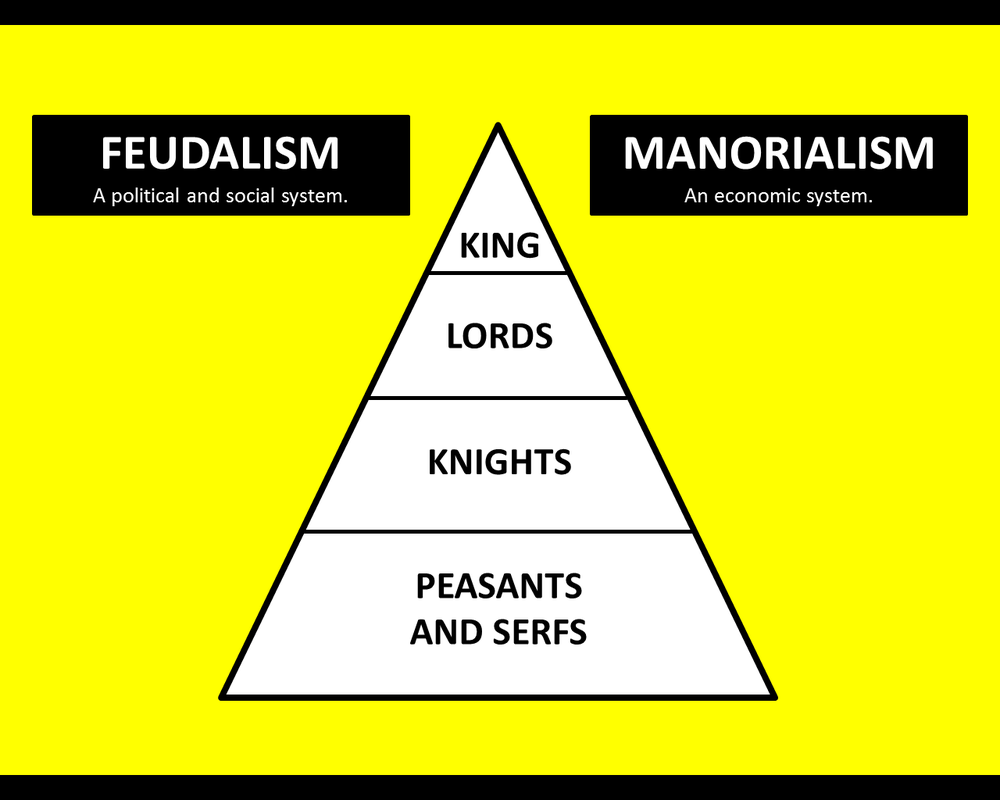 a history of the development of mafia from feudalism View 16 important quotes with page numbers from cosa nostra a history of the sicilian mafia by feudalism, the modern state was to the development of the mafia.